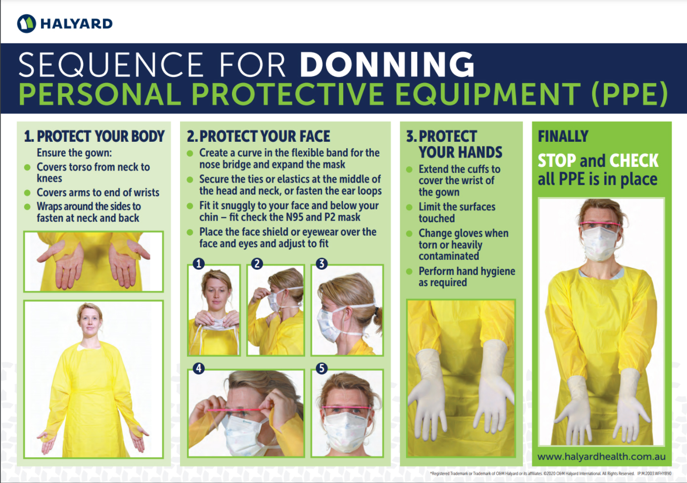 sequence for donning ppe